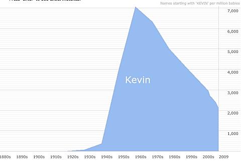 KevinName.jpg